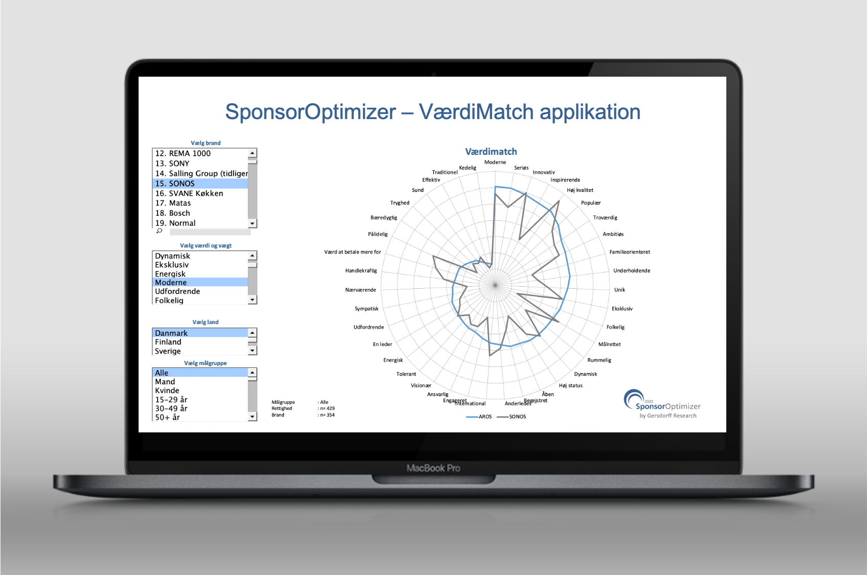 Marketing og sponsor analyser
